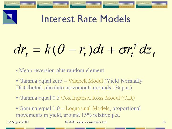 Interest Rates jpg